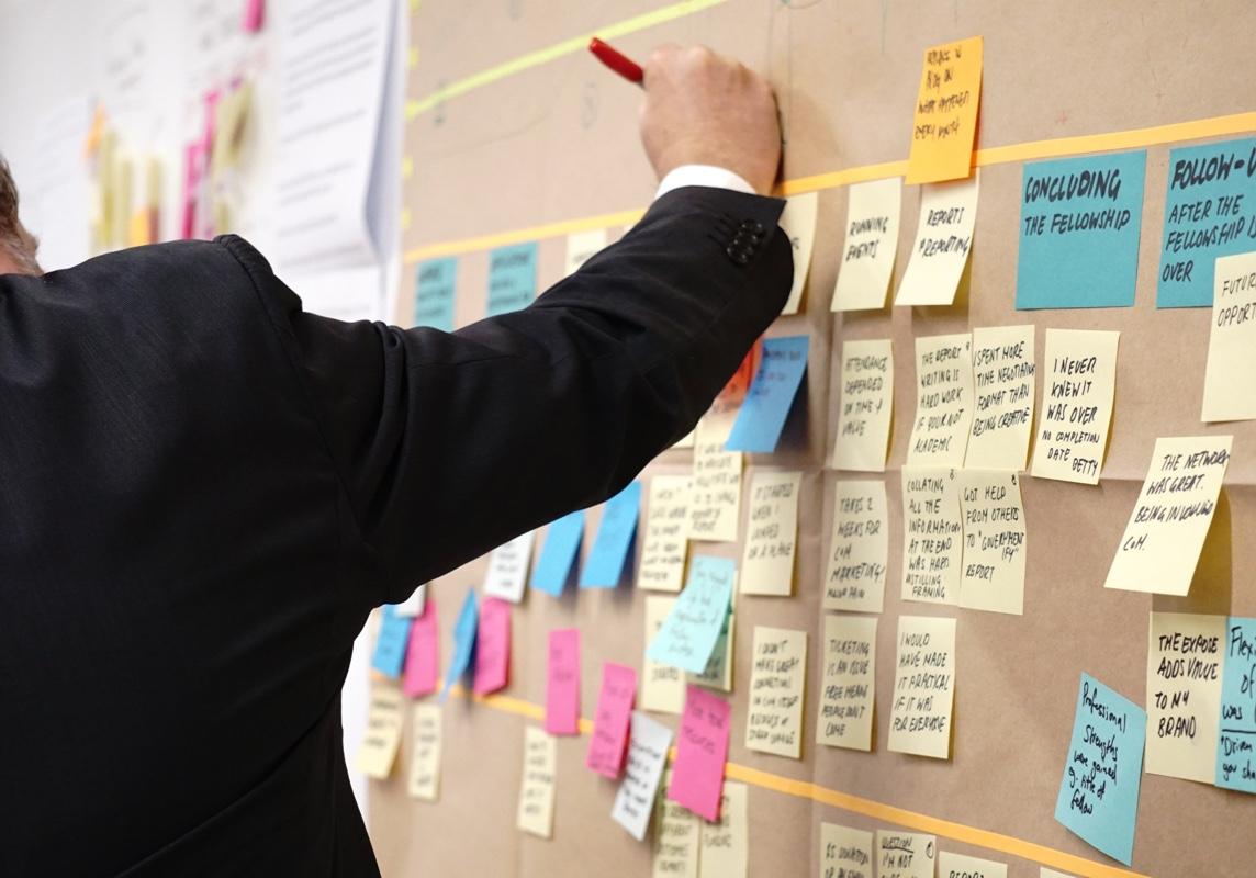 Ein Leitfaden für SCRUM-Projektmanagement: Ein umfassender Überblick über den Prozess