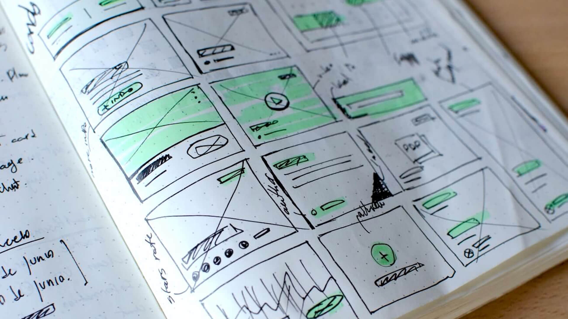 A design-led website approach: The path to happier customers and ROI
