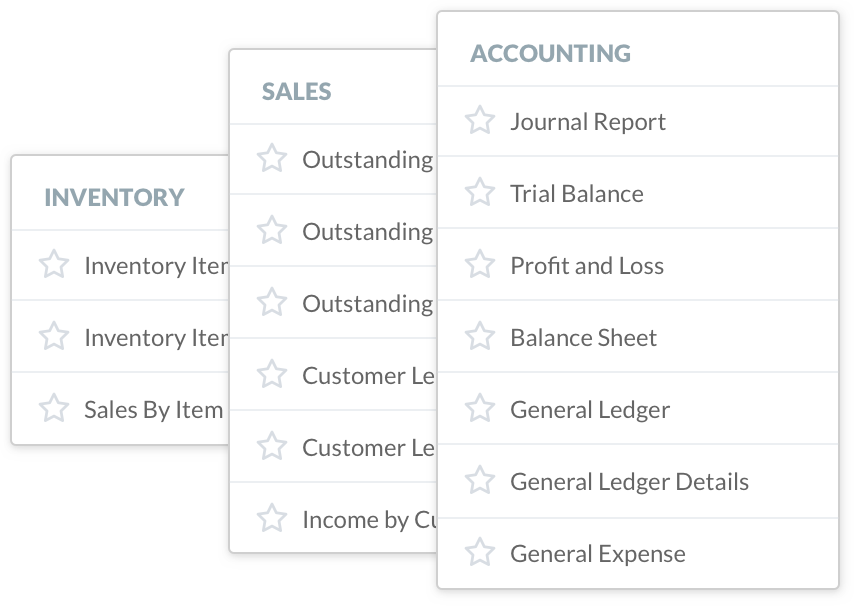 Get Instant Reports