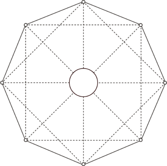 An octogon with a circle in the center. Dotted lines criss-cross the octagon, connecting each of the eight points.
