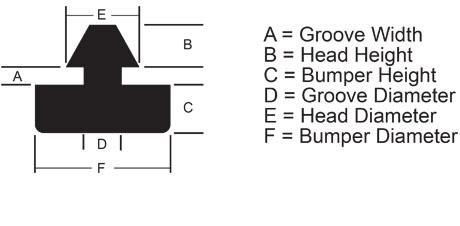 Grommet bumpers