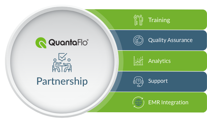 QuantaFlo® Partnership Program, offers training, quality assurance, analytics, technical support and EMR integration so that QuantaFlo users can deliver quick and accurate results at home or in a clinical setting.