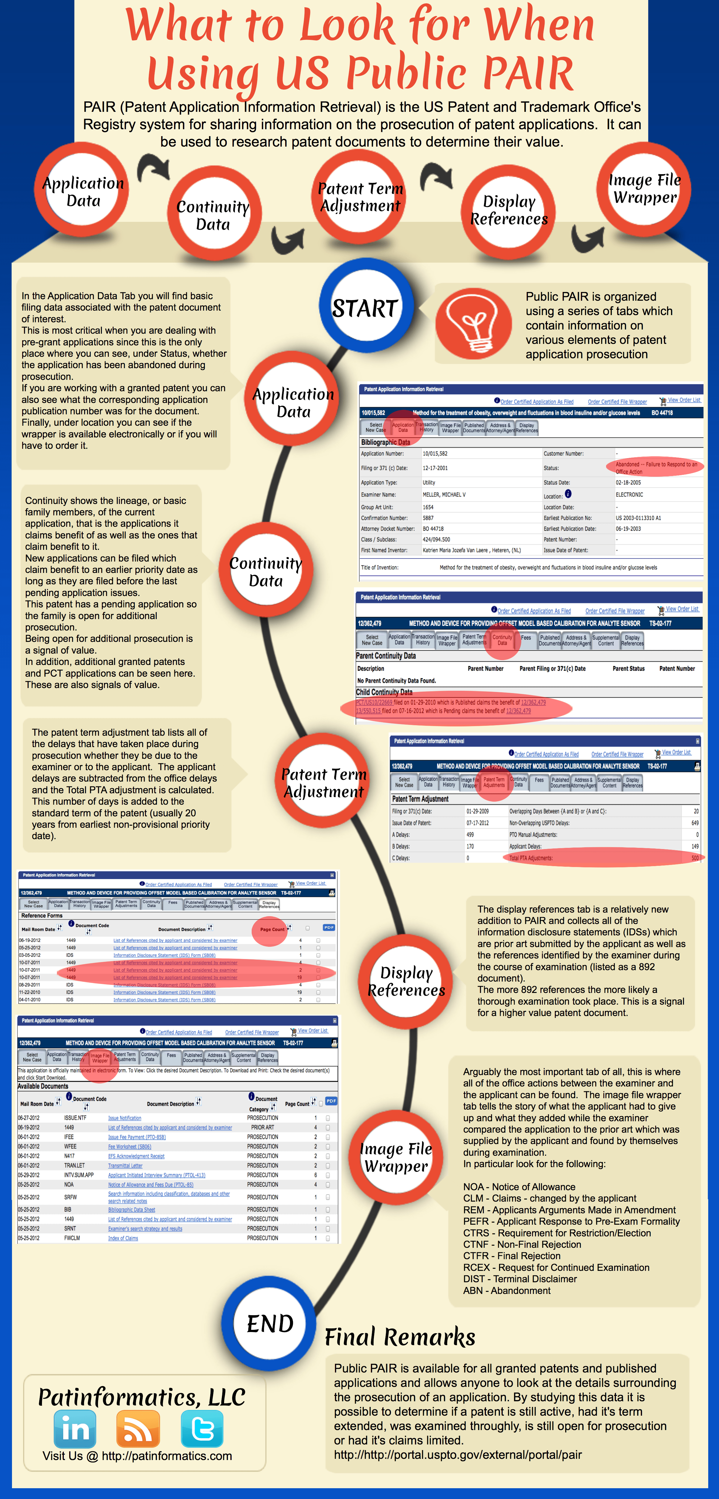 What to look for when using US Public PAIR