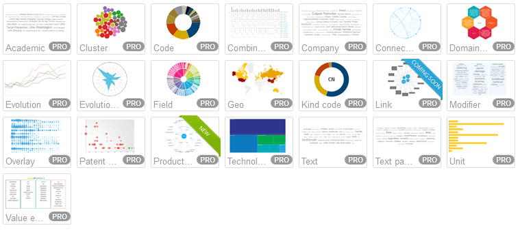 The complete list of twenty-two visualizations that come with the premium version.