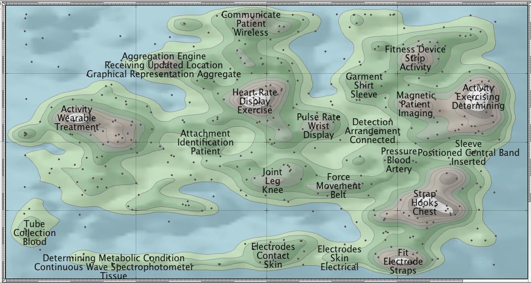 THEMESCAPE MAP GENERATED USING DWPI ADVANTAGE, USE AND NOVELTY FIELDS
