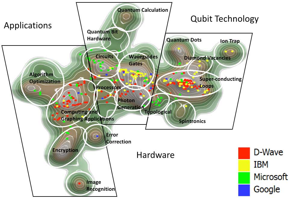 Quantum Computing Application and Hardware Map.