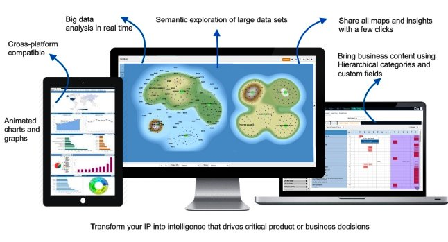 Transform your IP into Intelligence that drives critical product or business decisions. A picture of desktop, mobile, and laptop screen.