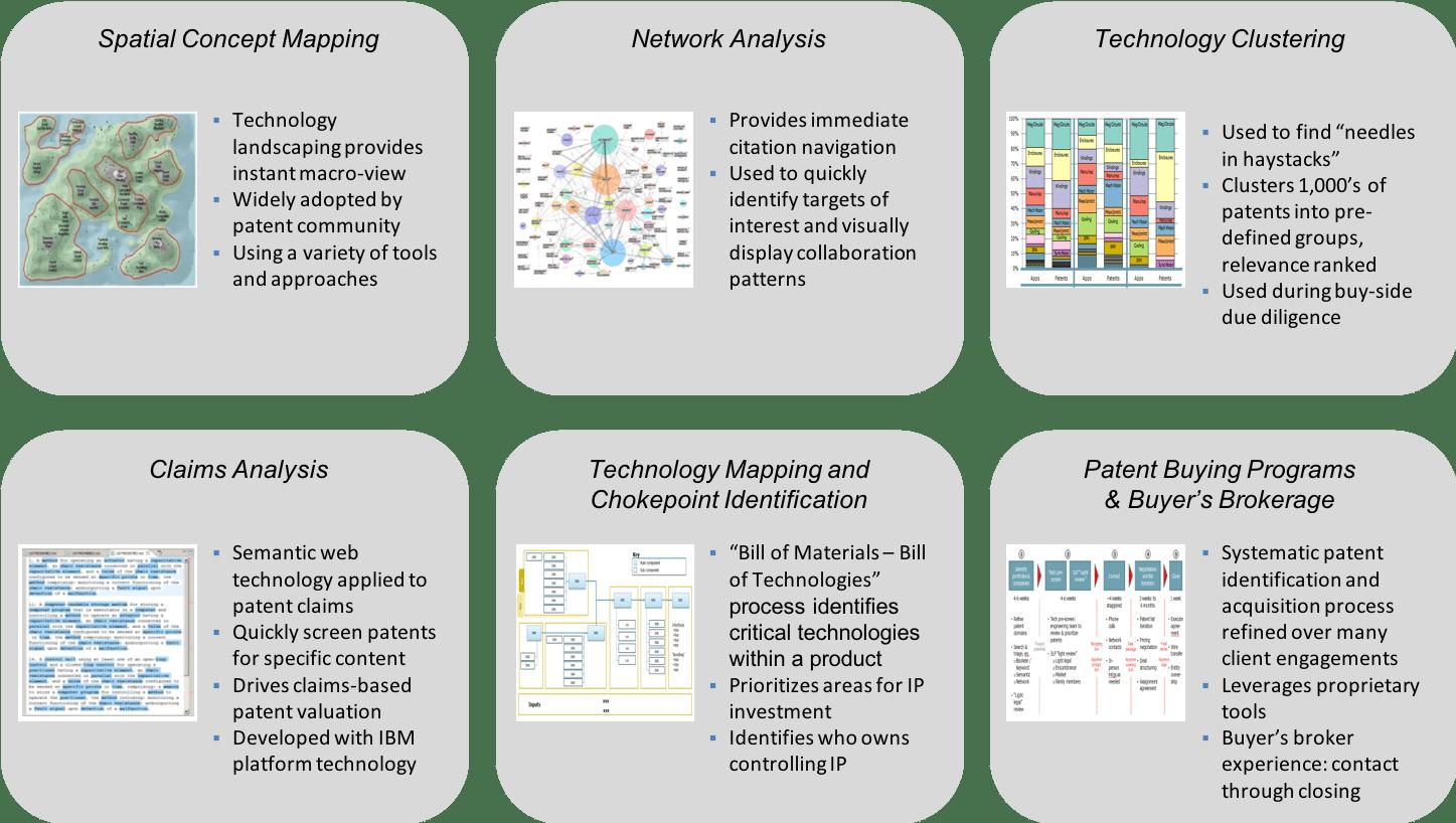patinformatics tools diagram