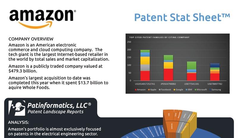 amazon patent stat sheet