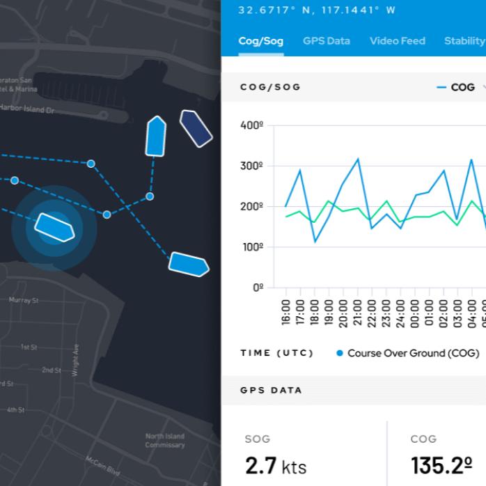 SailPlan Insights