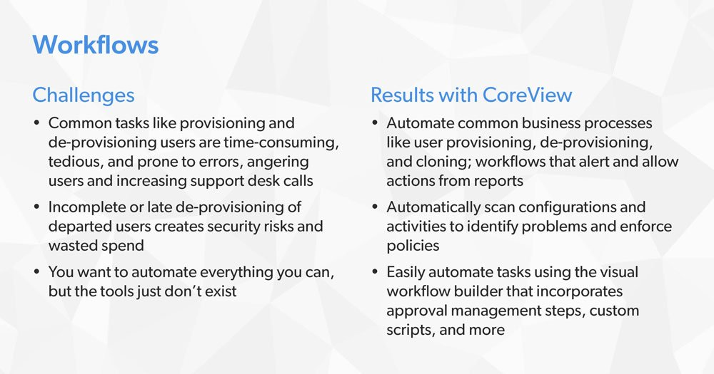 Workflows challenges and improves with Coreview