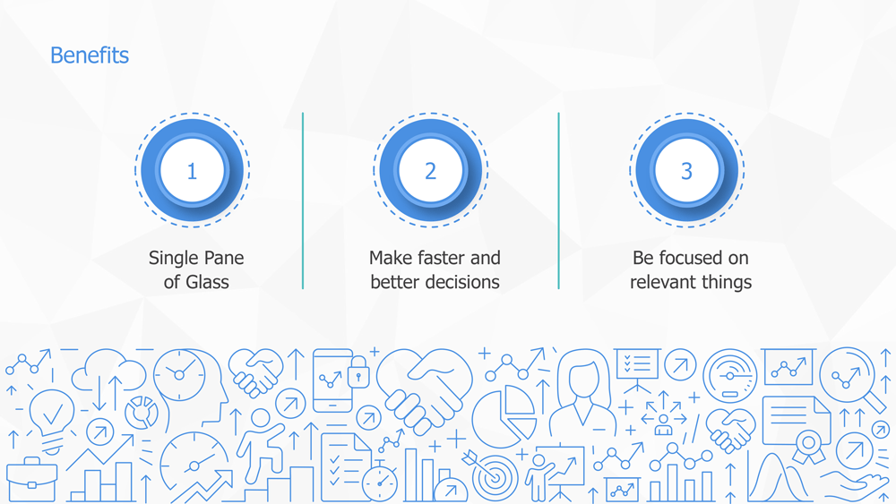 The benefits of working with CoreView: single pane of glass, faster decisions, and focus
