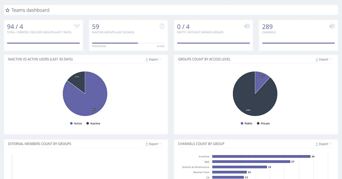 CoreView Helps Organizations Harness the Full Power of Microsoft Teams With New Tools