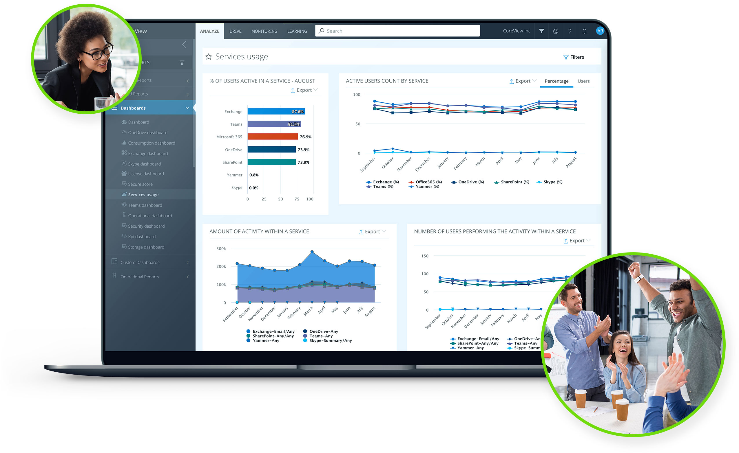 Service usage dashboard for Microsoft partners