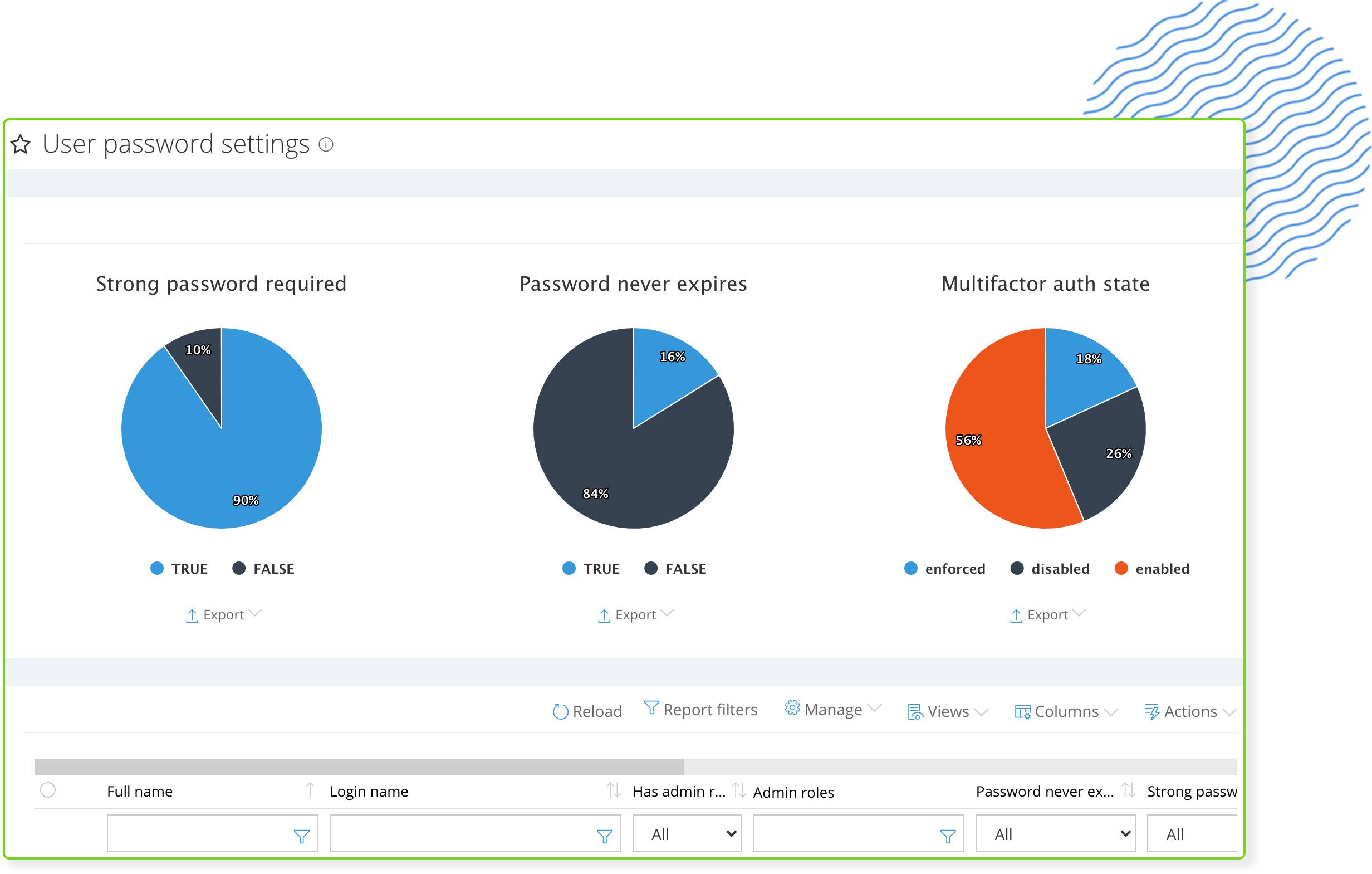 Screenshot of user password settings