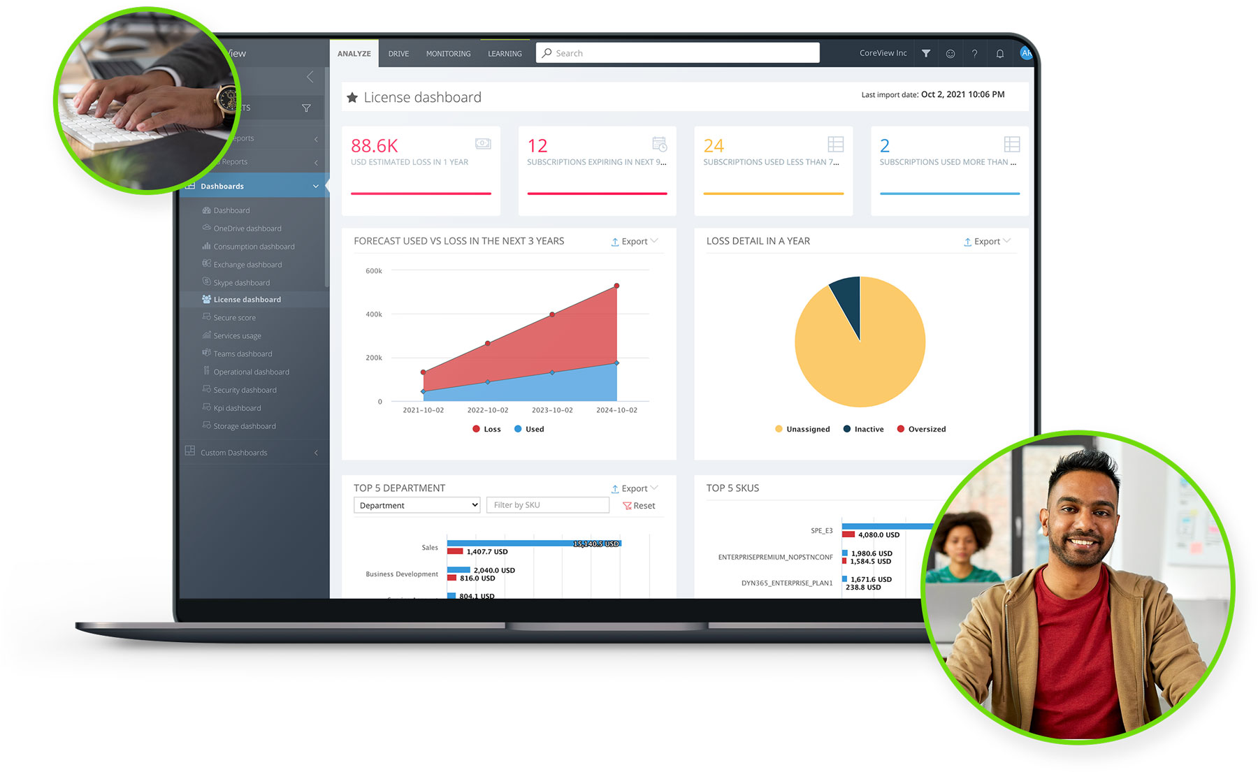 Screenshot of CoreView's license management dashboard with a man and a hand