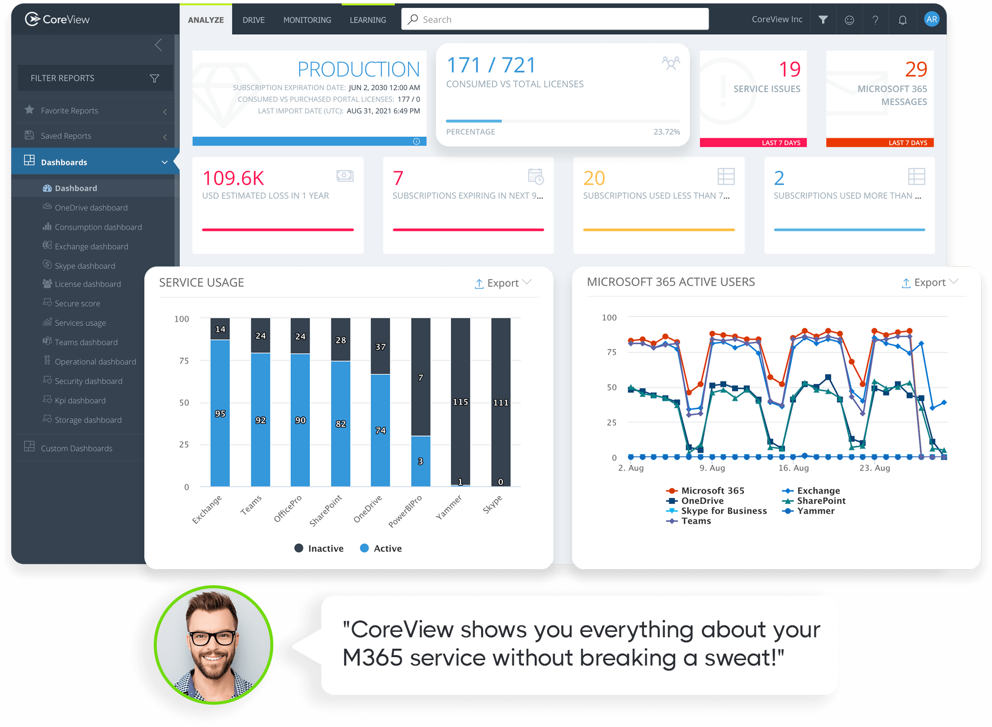 CoreView Dashboard