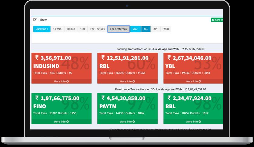 Transaction Management Portal