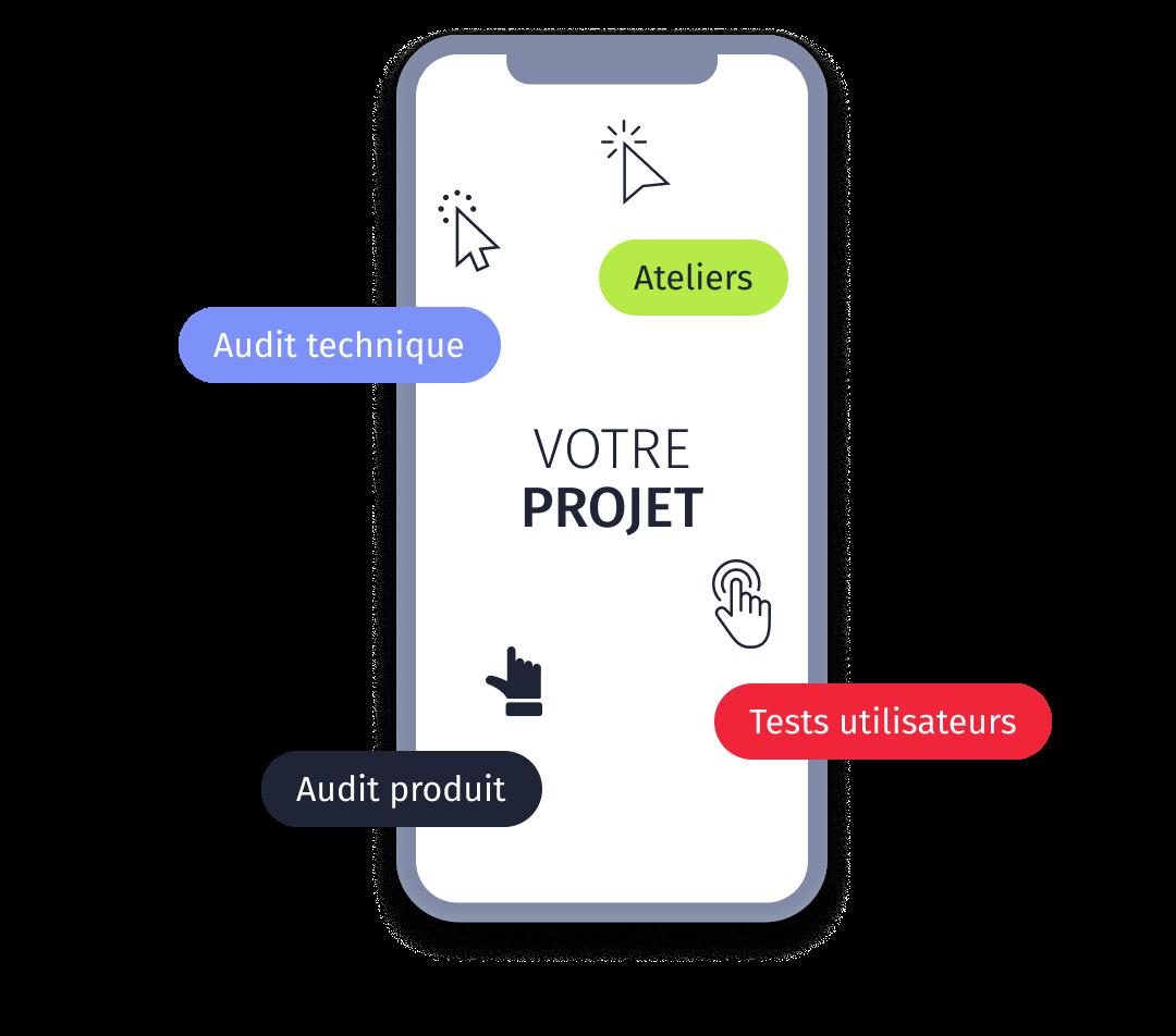 Ecran présentant l'offre Kreactive pour débloquer un projet existant : ateliers, audit technique, tests utilisateurs, audit produit
