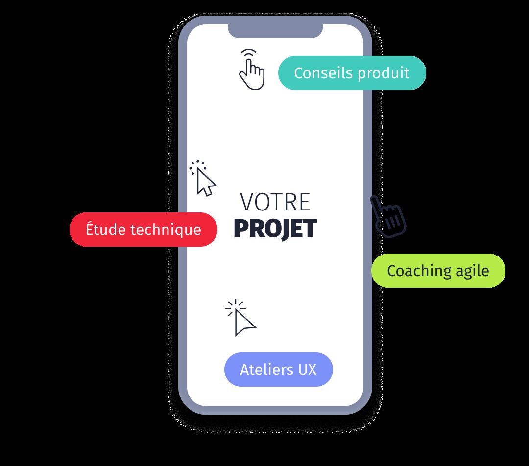 Ecran présentant l'offre Kreactive pour être accompagné sur l'expérience mobile : conseils produit, étude technique, coaching agile, ateliers UX
