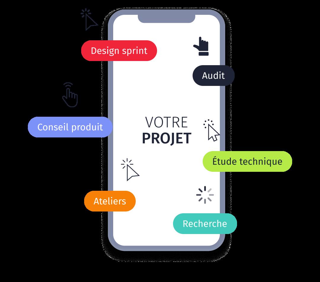 Ecran présentant l'offre Kreactive pour lancer un nouveau produit digital : design sprint, audit, conseil produit, étude technique, ateliers, recherche