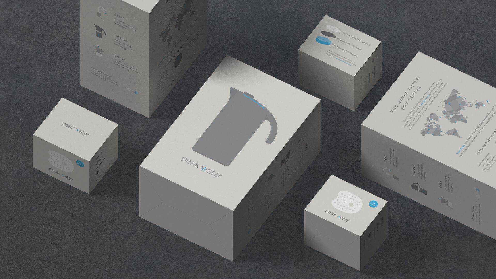 Peak Water packaging from various angles