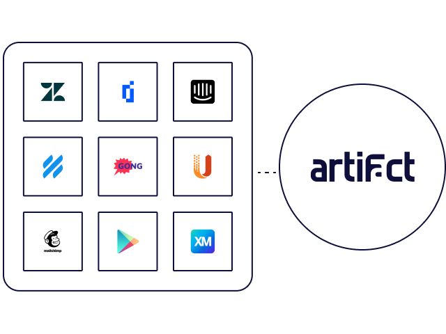 A depiction of data being unified in Artifact