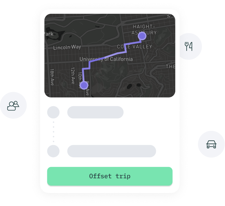 Calculate the emissions from a ridesharing and carpooling trip.