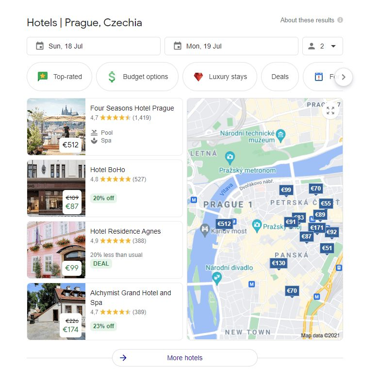 Hotel location in Pargue