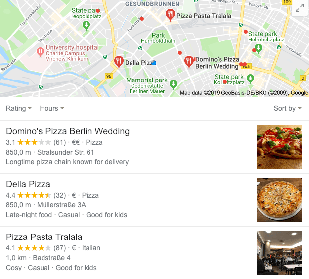 Pizza Location in map