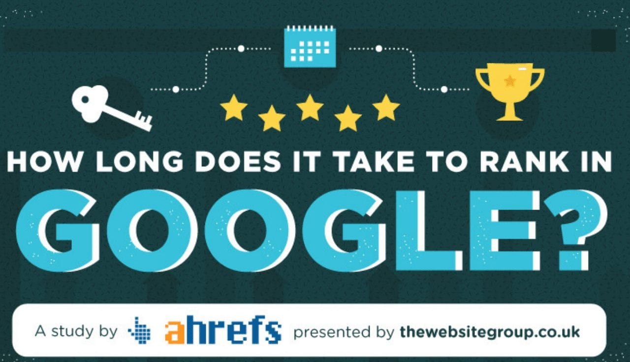 Ranking In Google: How long does it take?