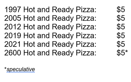 pizza-prices.png