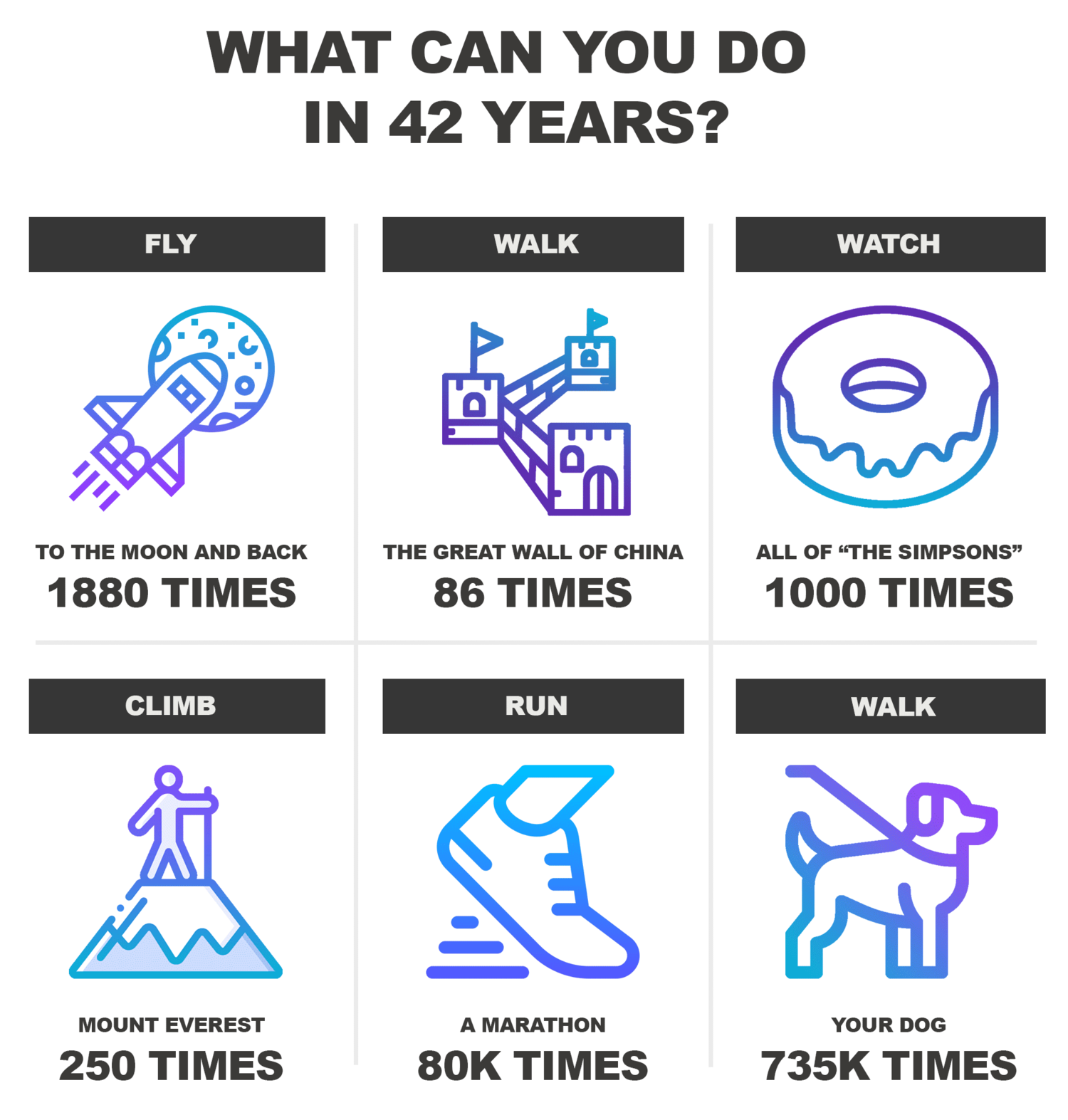 Some alternative things you can do with your life if you stop looking at your displays. Adapted from an infographic originated by Social Media Today. [21]  Icons made by Eucalyp, Icongeek26, Freepik and Smashicons from www.flaticon.com