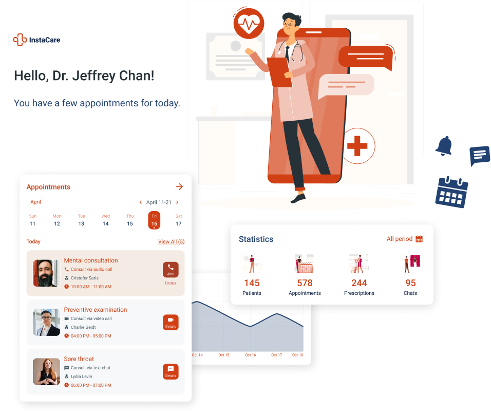 InstaCare physician dashboard with illustration of a man using a clipboard, an appointment calendar, statistics and a chart