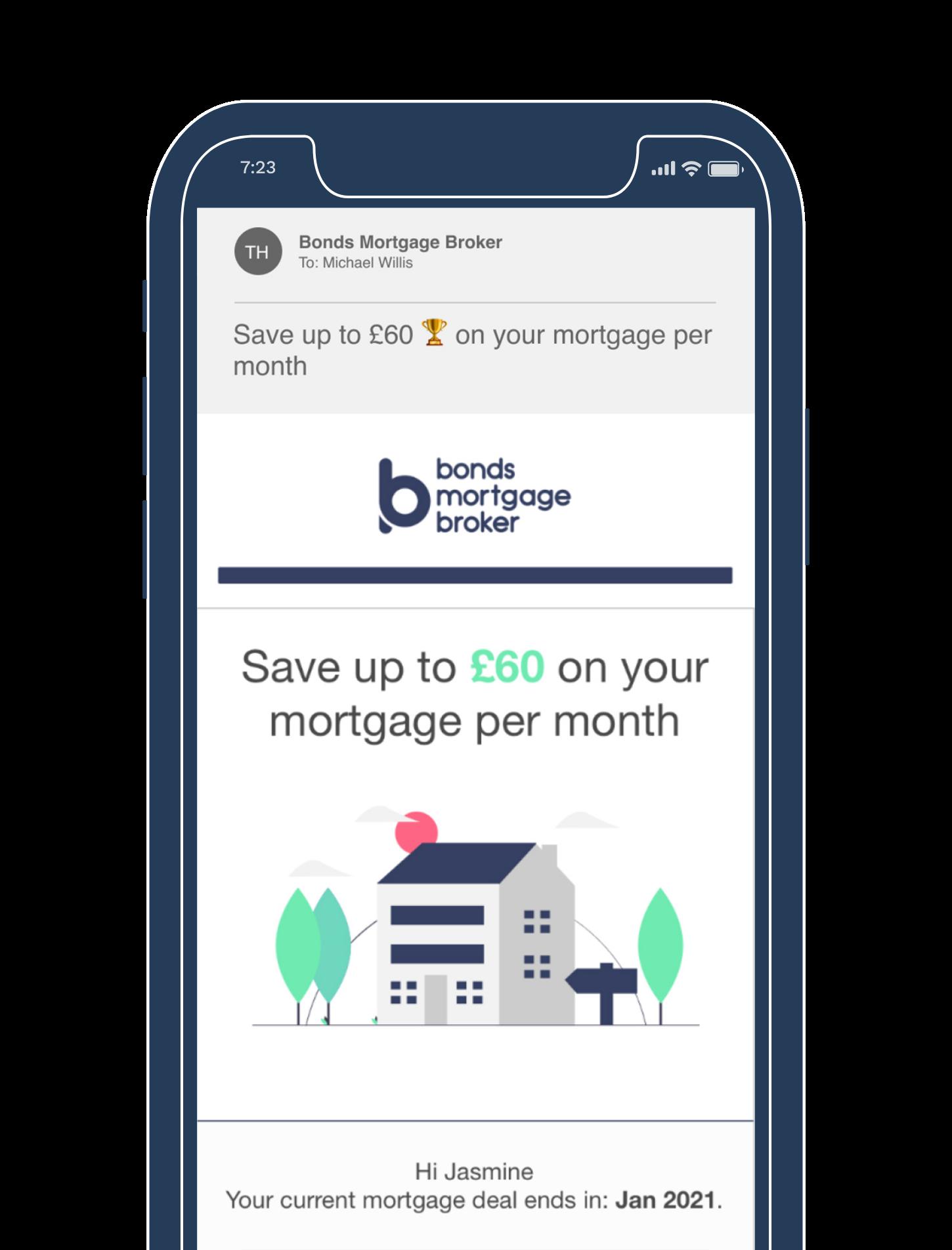 finova Retention Marketing Email Screenshot on Mobile Device