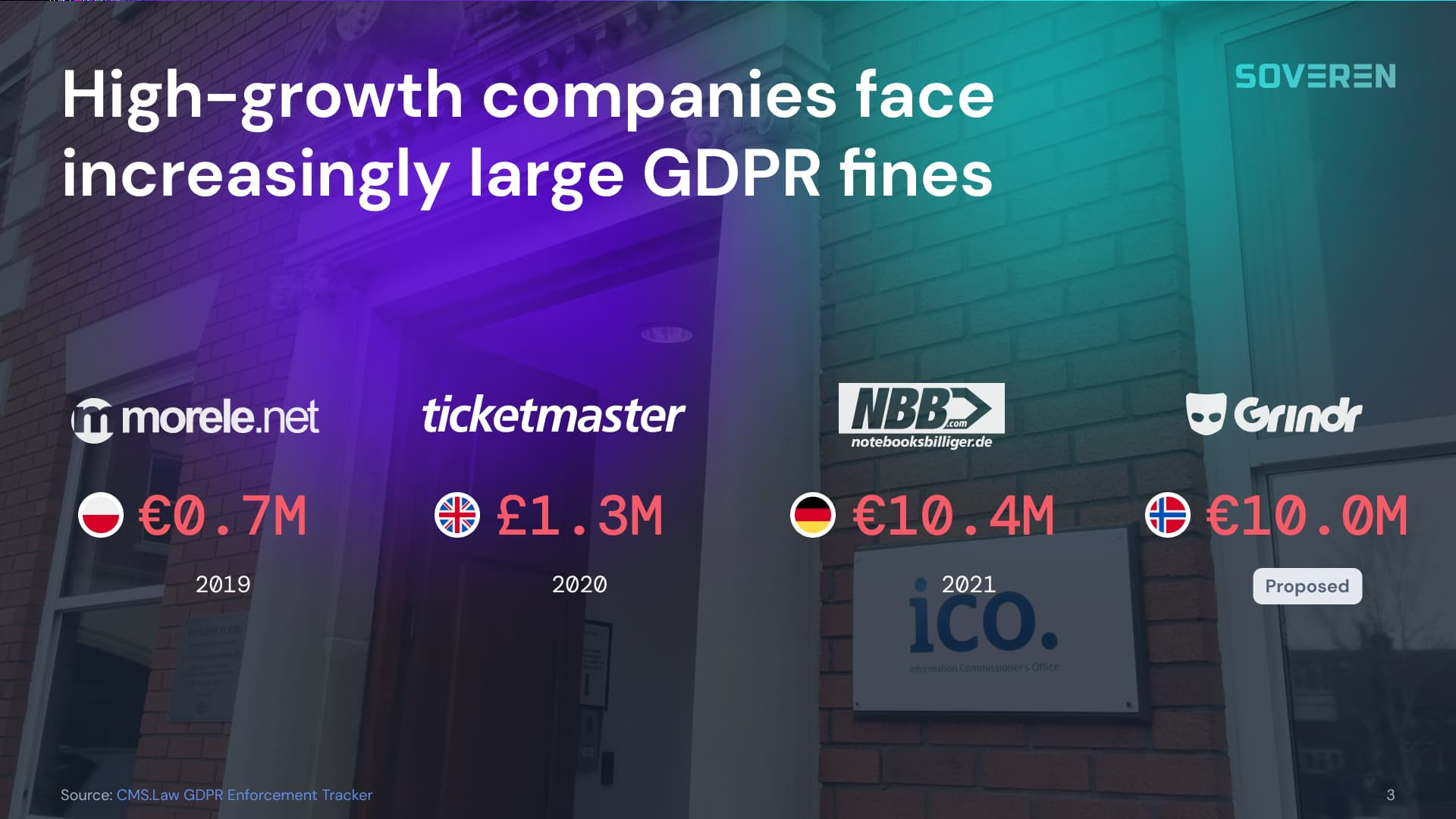 GDPR could threaten your business no matter what size you are