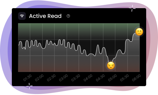 Screenshot of the Active Read chart measuring a meeting in real-time. Emojis are overlaid to emphasize low and high points in the meeting.