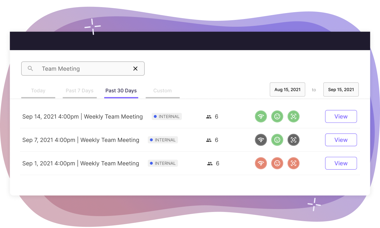 Screenshot of the Analytics Dashboard that shows several previous team meetings where metrics improve each time.