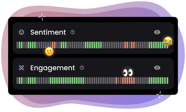 Screenshot of the sentiment and engagement charts measuring the meeting in real-time. Emojis are overlayed at various points on the charts.