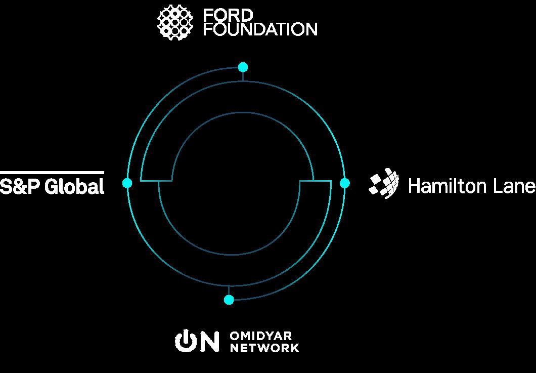 consortium diagram