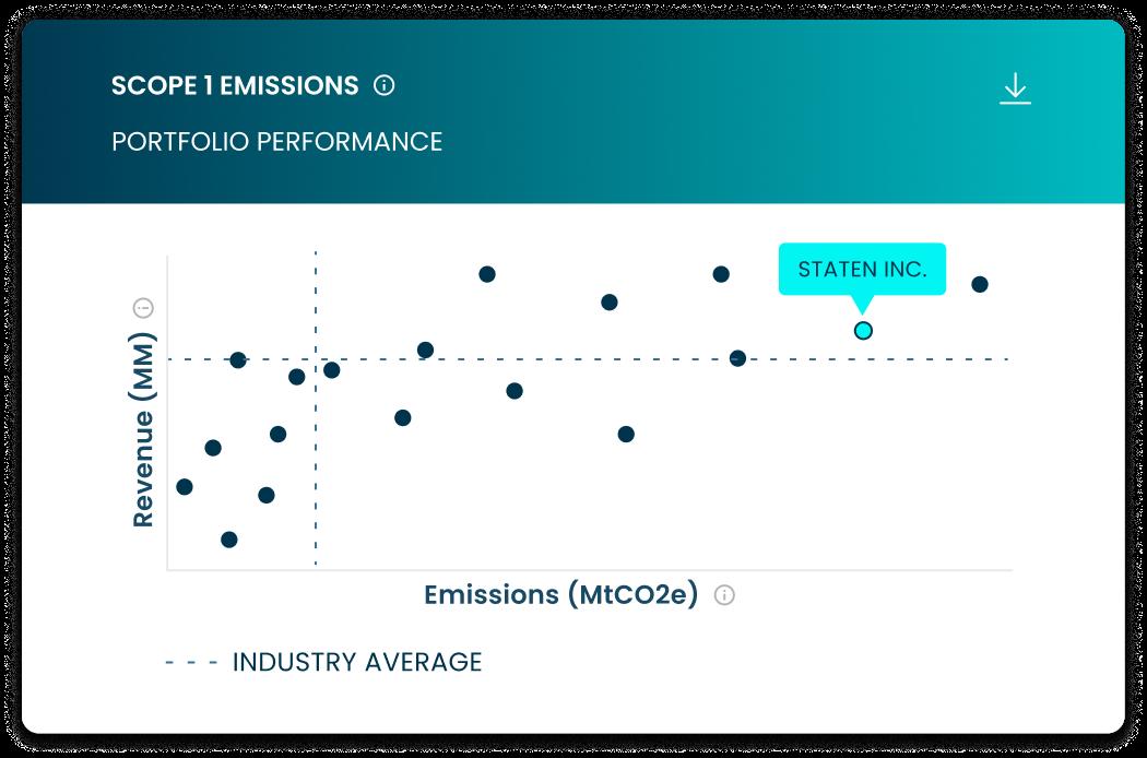 emissions widget
