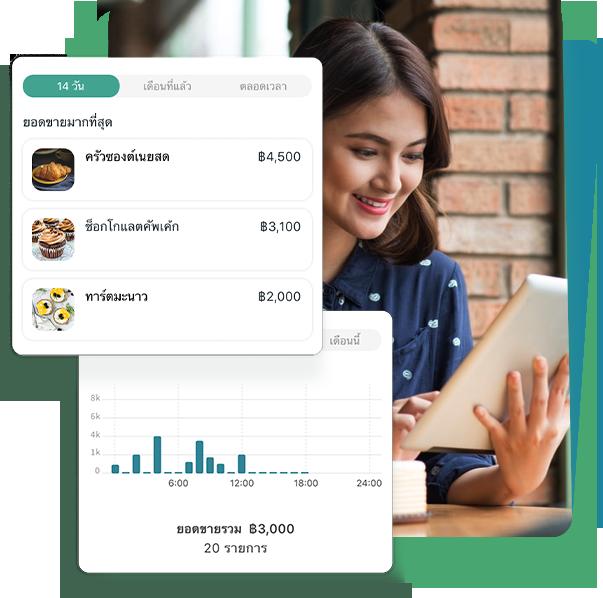 ข้อมูลวิเคราะห์หลังบ้าน Zaapi ช่วยให้แม่ค้าออนไลน์มีข้อมูลในการพัฒนาธุรกิจ