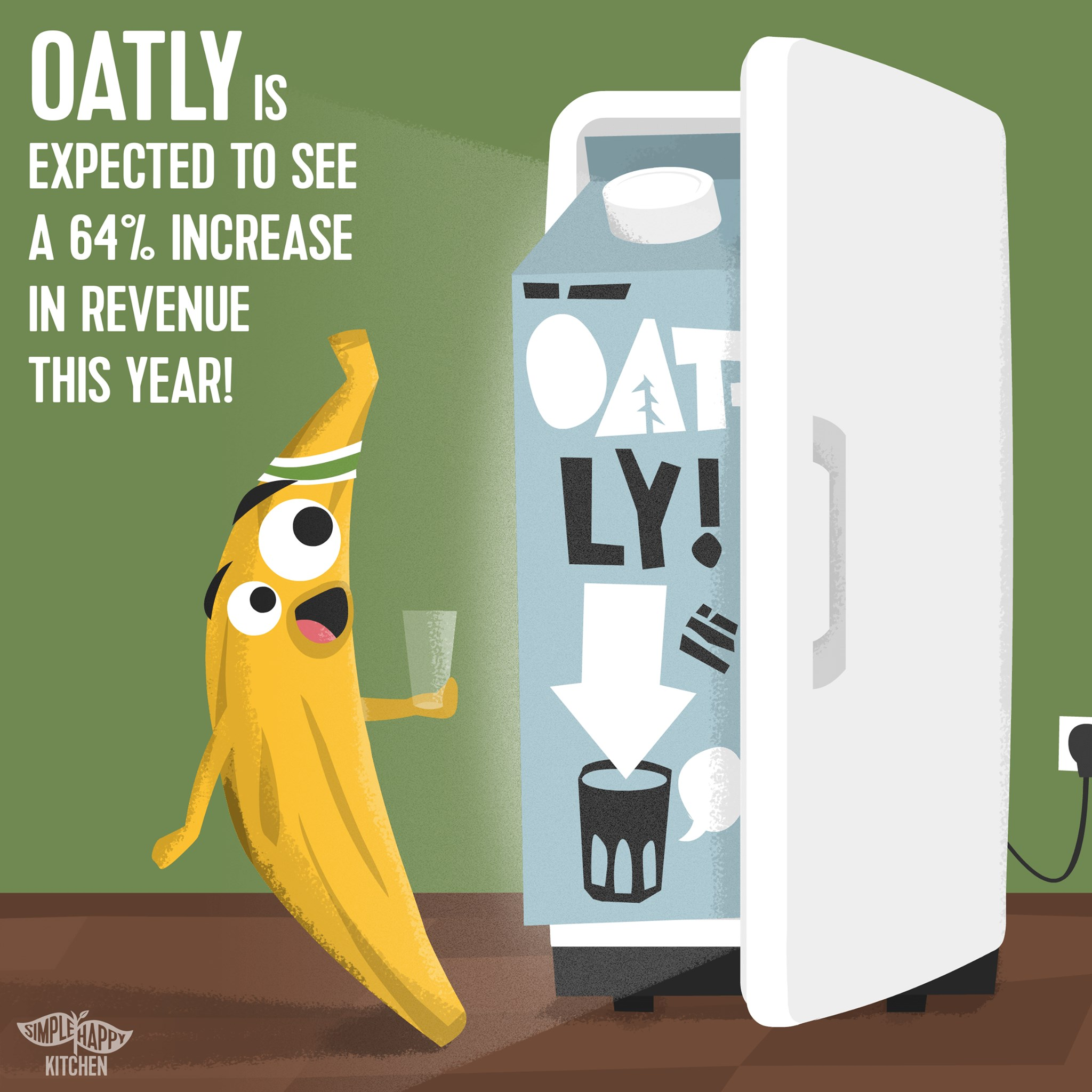 Oatly is expected to see a 64% increase in revenue this year!