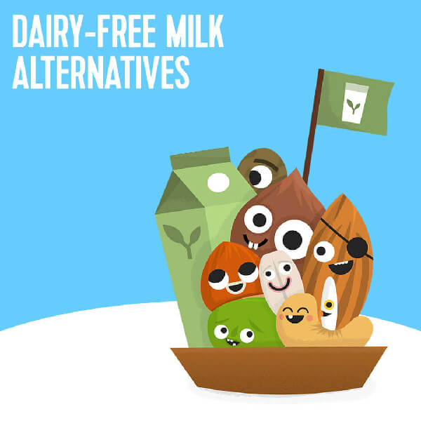 Go plant milk - Don't support the dairy industry!