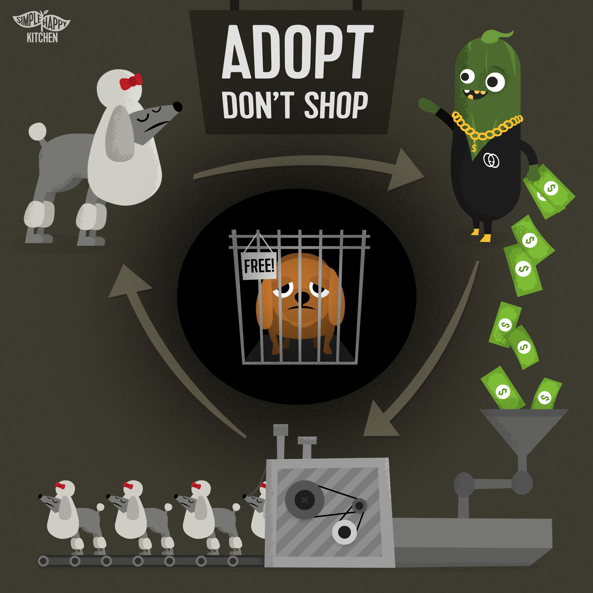 Happy international dog day! Let's celebrate by adopting, not shopping