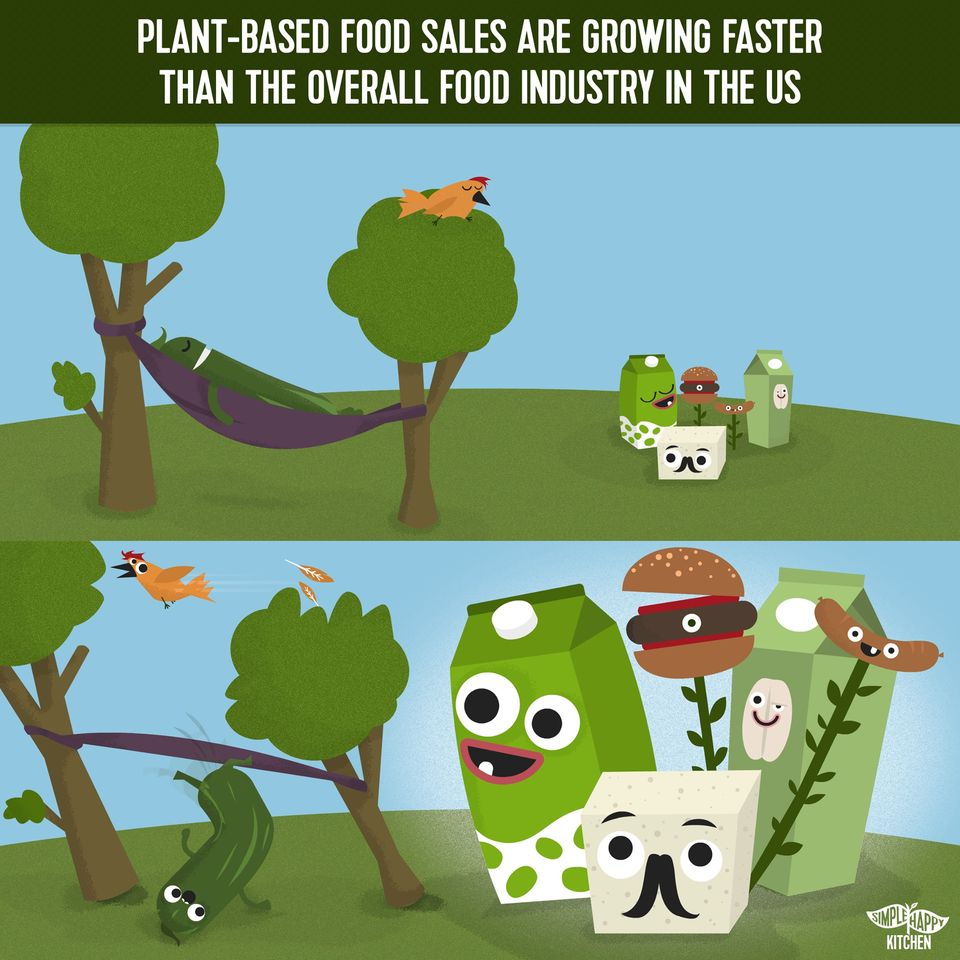 Plant-based food sales are growing faster than the overall food industry in the US