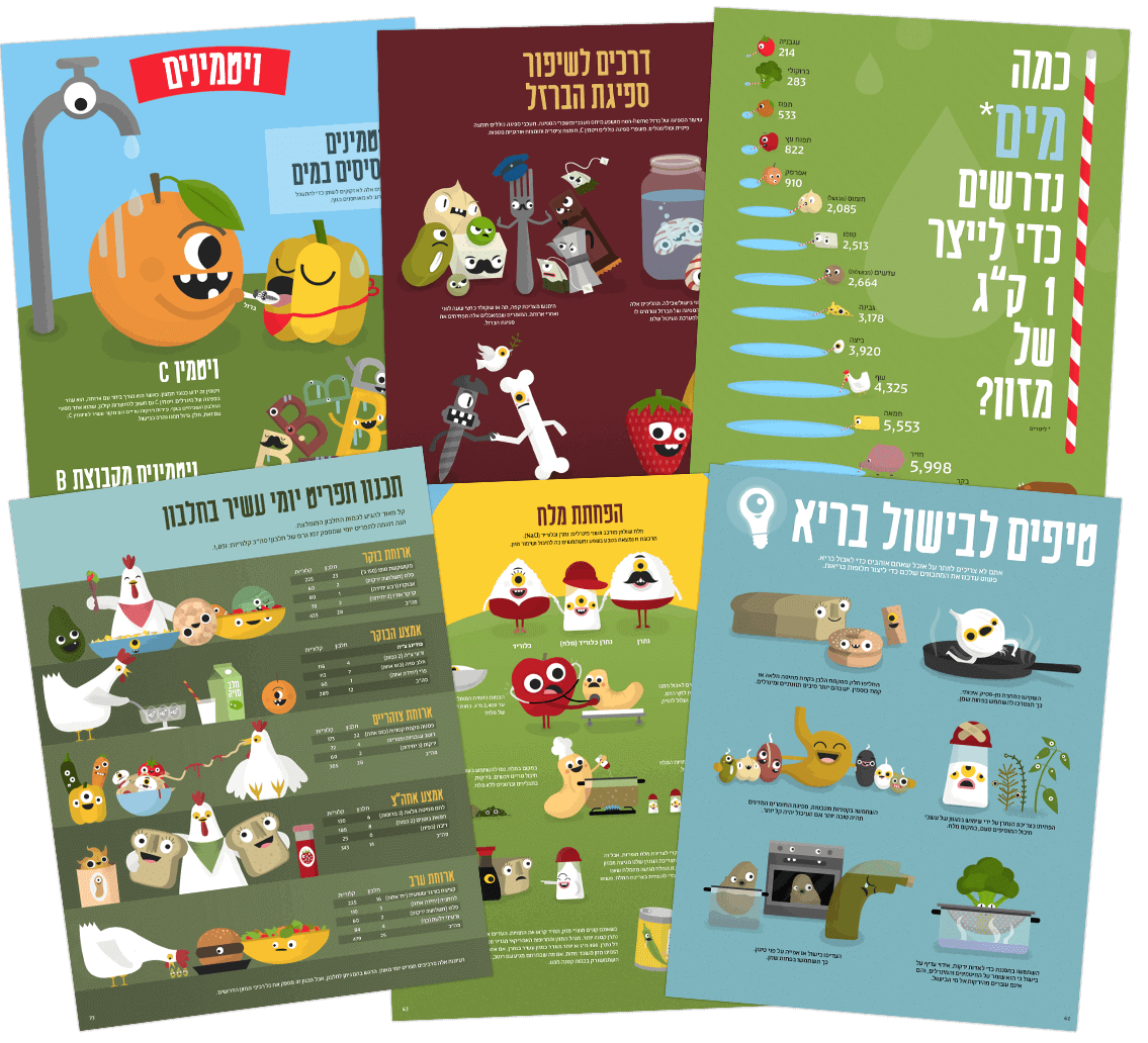 Page samples from the Hebrew edition of Simple Happy Kitchen