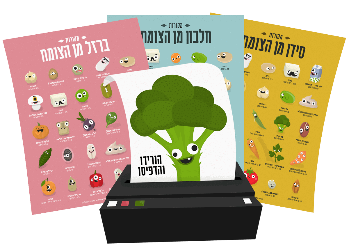 Downloadable and printable posters in Hebrew of Protein, Iron, Calcium vegan ideas