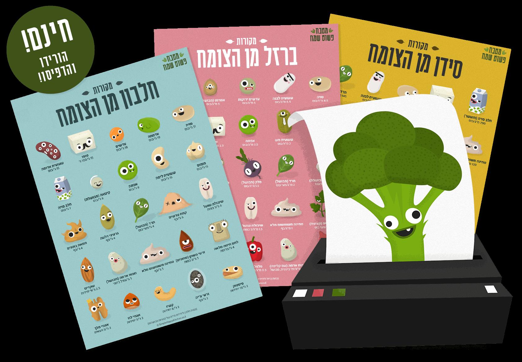 3 free printable posters in Hebrew of Protein, Iron, Calcium vegan ideas