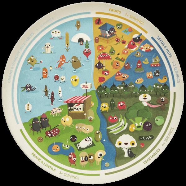 A divided plate for vegans